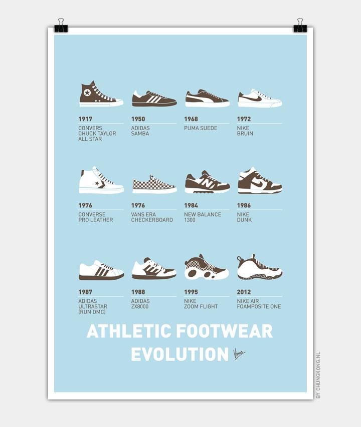 My Evolution Sneaker minimal poster 720px